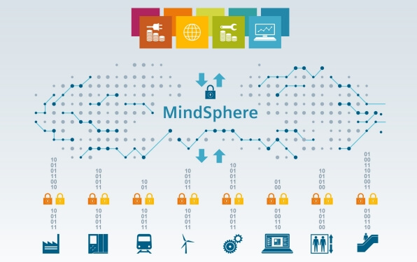 MindSphere, the IoT cloud that's tough enough for industry